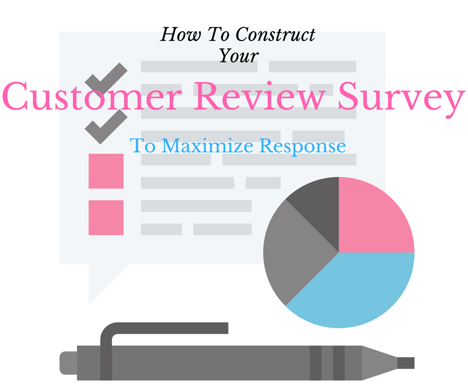 customer review survey