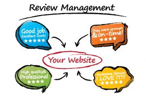 effective review management